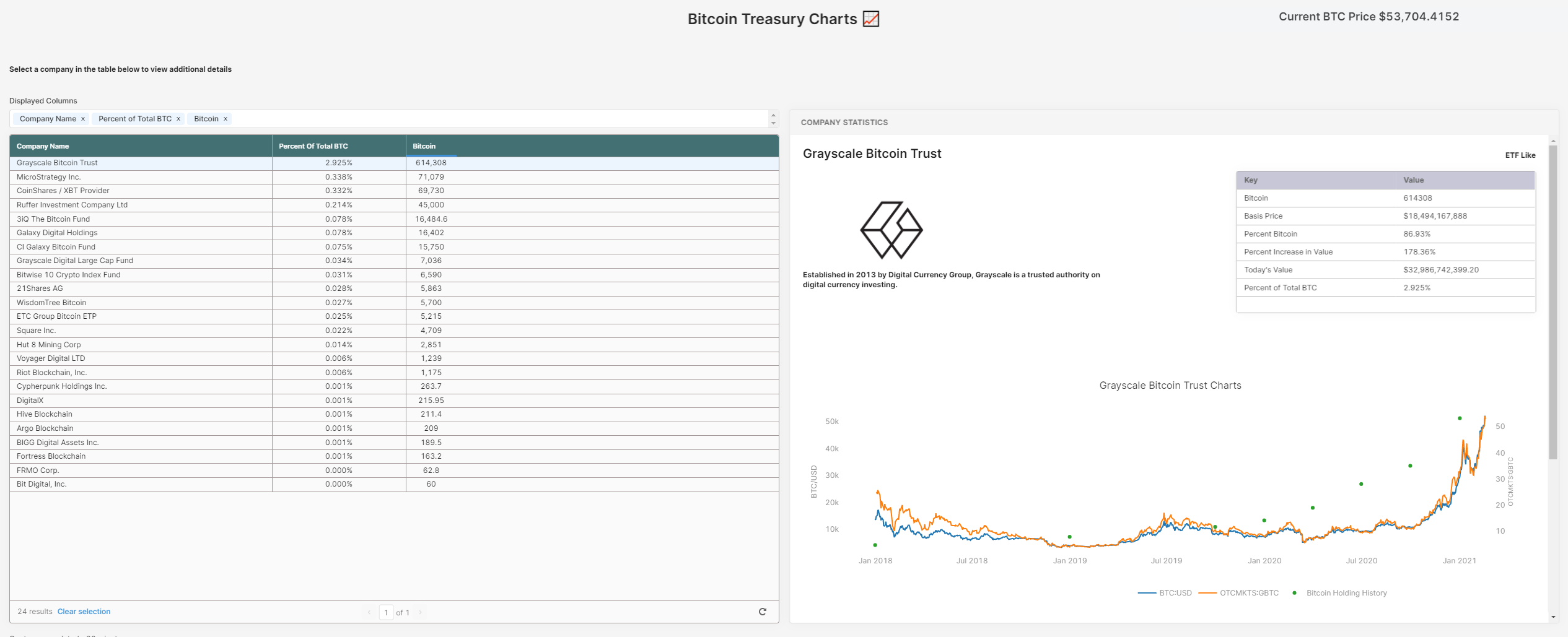 Per la prima volta quest'anno, Bitcoin supera il muro dei 6.000$
